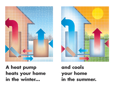 Heat Pump Winter/Summer Diagram